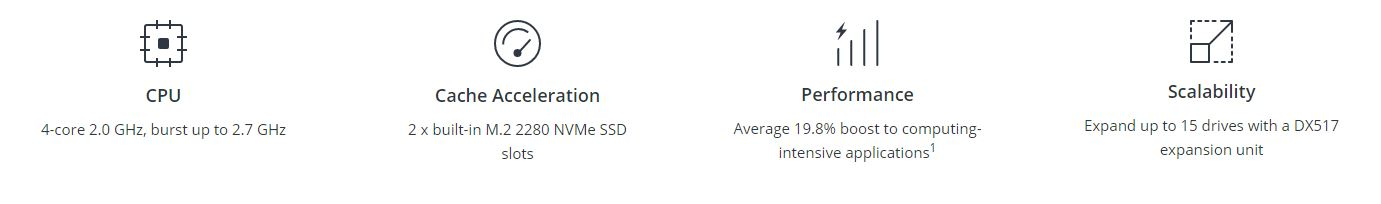 NAS Synology DS1520+