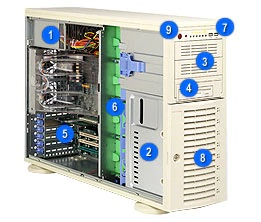 Supermicro Chassis 743i-645B
